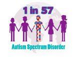 ASD prevalence rates 1 in 57