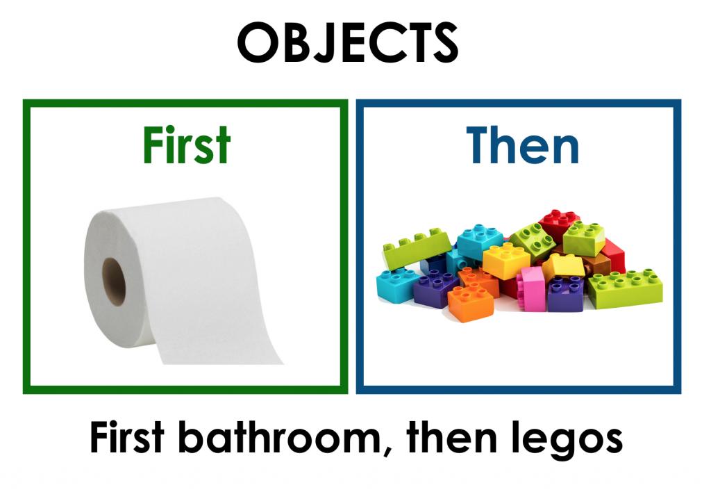 object schedule
