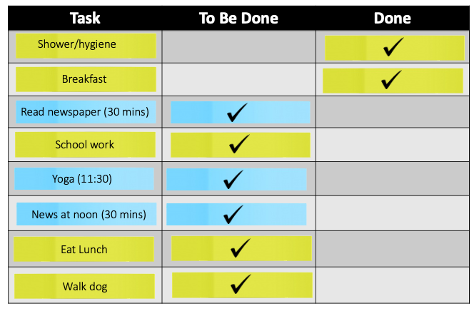 tip 10 schedule to limit worry